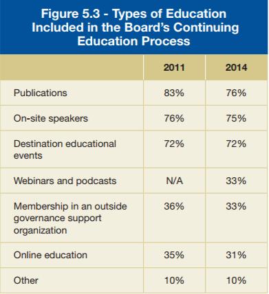 AHA GI Figure 5.3 2014 Report